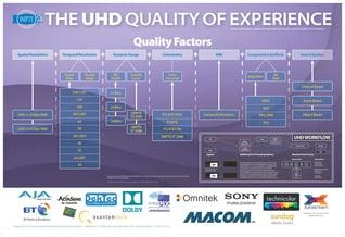 1642_SMPTE_UHD_Quality_Wallchart_v5_Final2