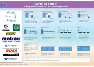 Final-SMPTE ST 2110-21-22.5x33.5-high res[1]
