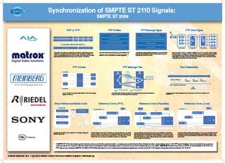 SMPTE WallChart 0919.FINAL