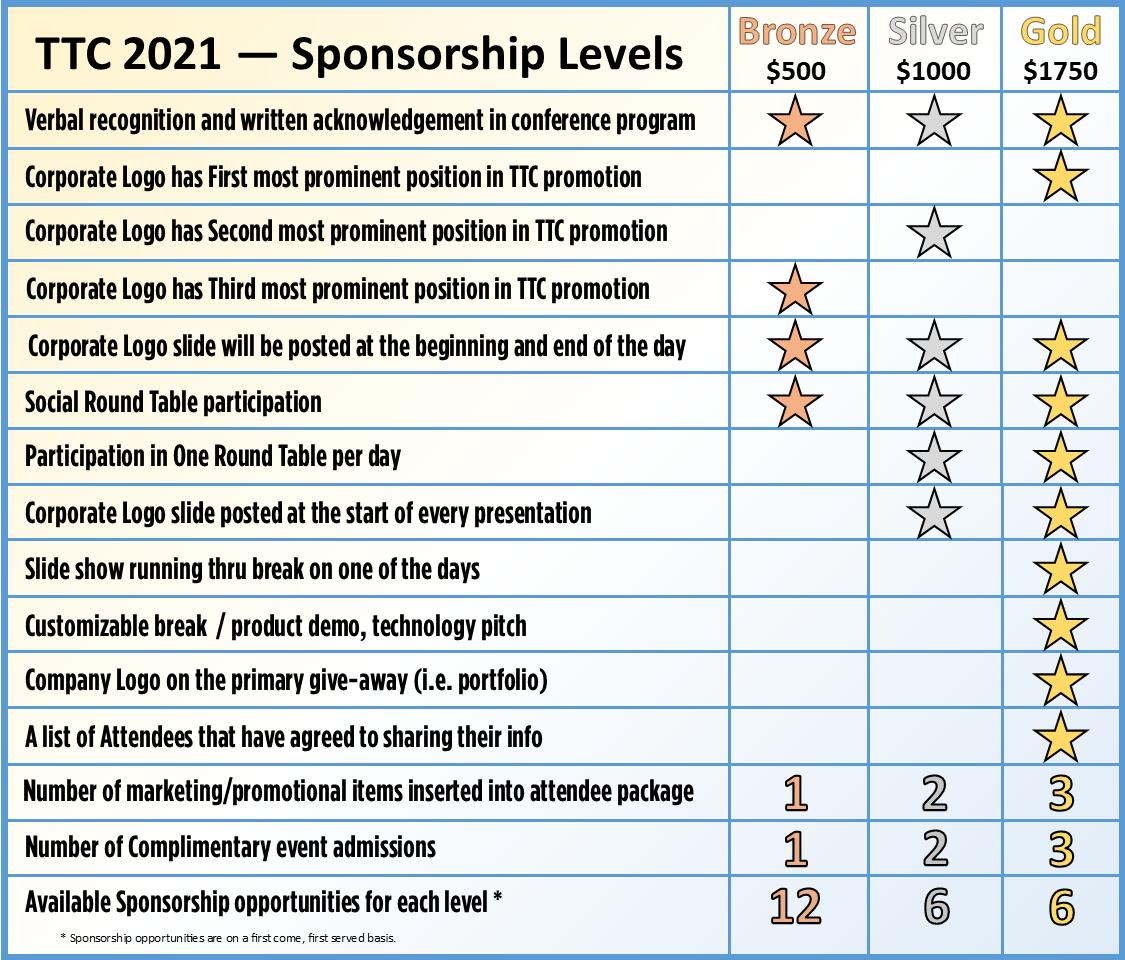 Sponsorship_Chart_V5