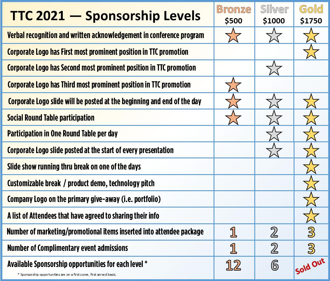 Sponsorship_Chart_V6