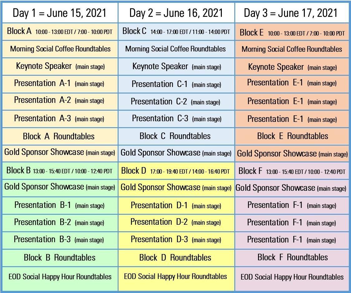 TTC_2021_Schedule_Outline_V2